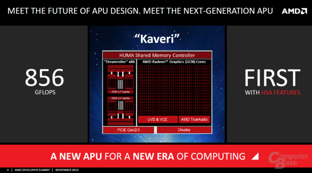 "856 GFLOPs für AMDs A10-7850K ""Kaveri"""