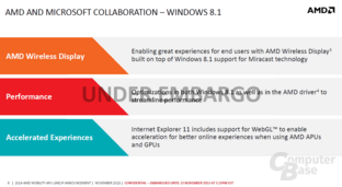 AMD und Microsofts Windows 8.1