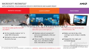 Microsoft InstantGo