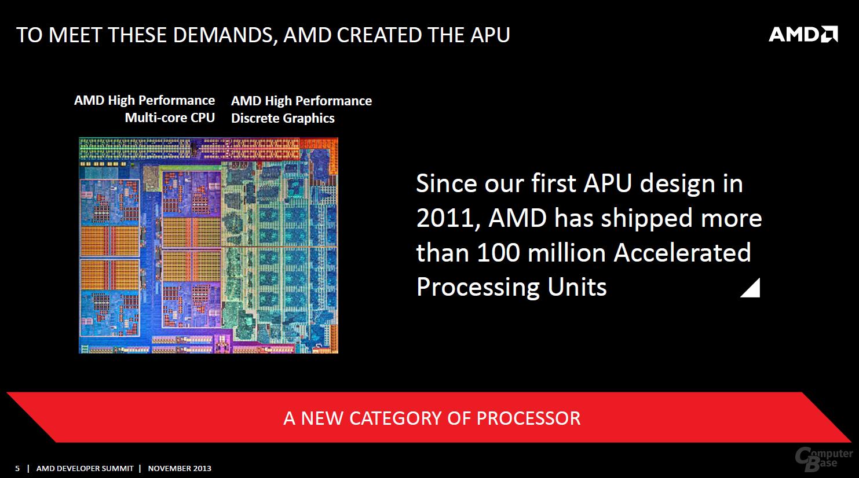 100 Millionen APUs seit 2011