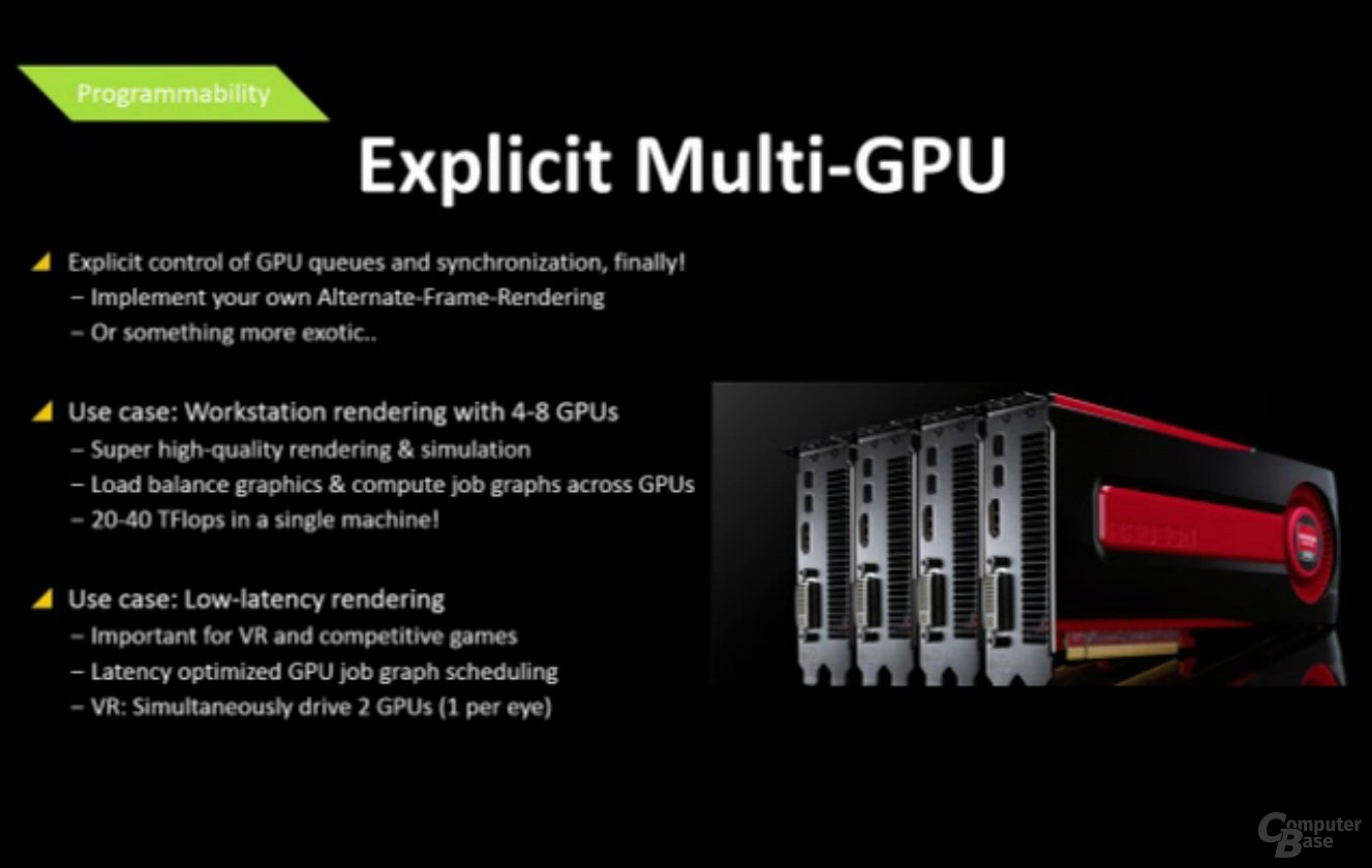 AMD Mantle bei Multi-GPU