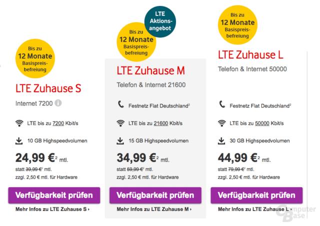 RealLTE bei Vodafone: Volumengrenze offengelegt