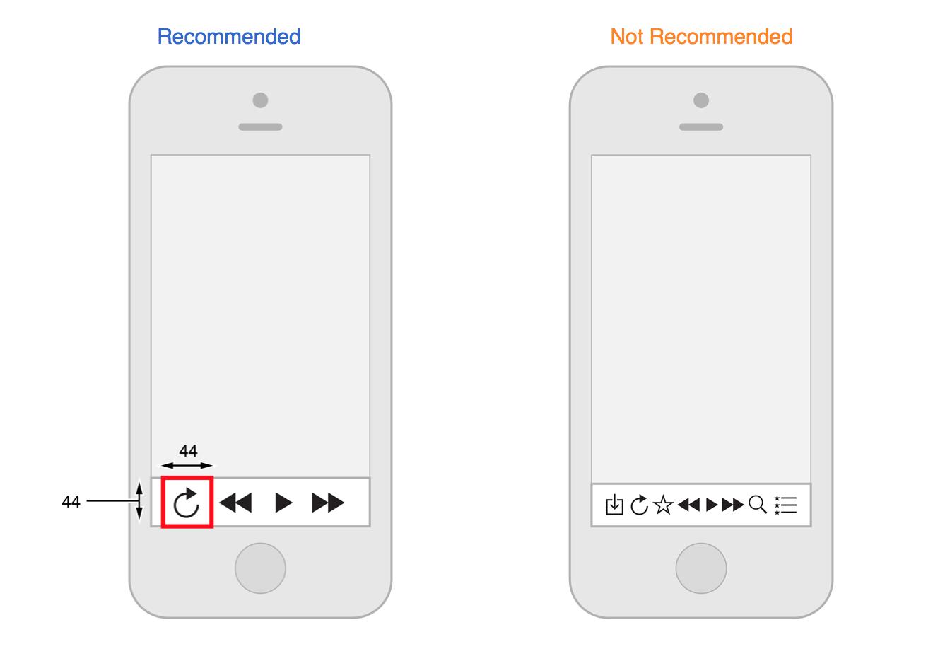 Design-Vorgaben für iOS 7