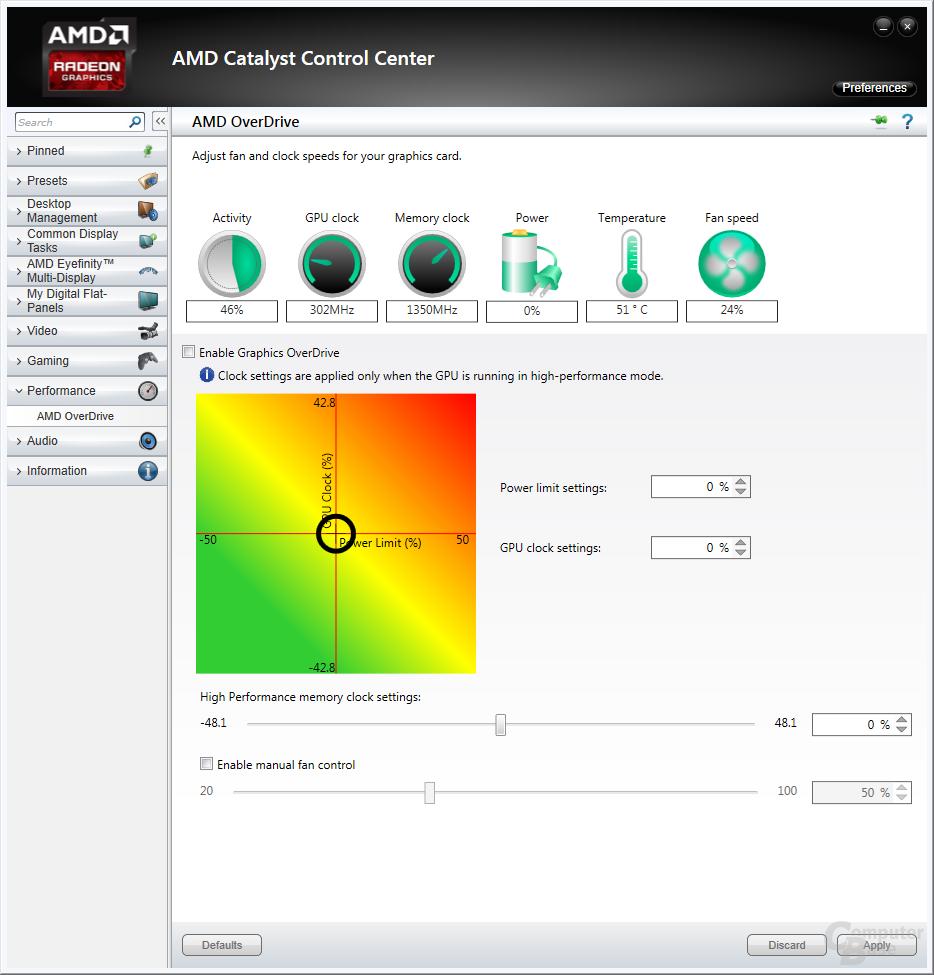 Performance-Modus laut AMD OverDrive