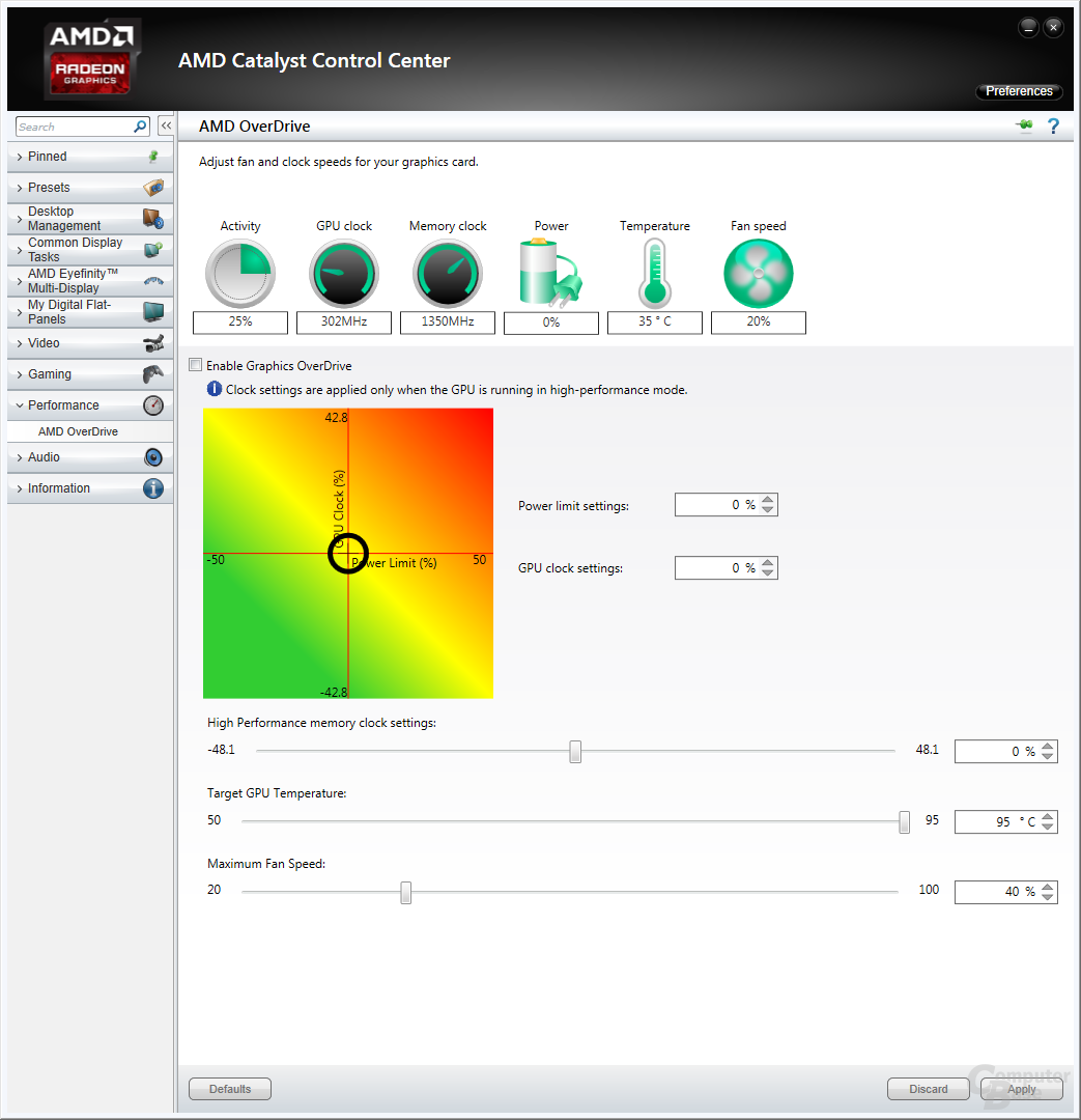 Quiet-Modus laut AMD OverDrive