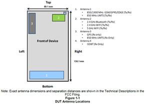 Samsung FCC Zeichnung