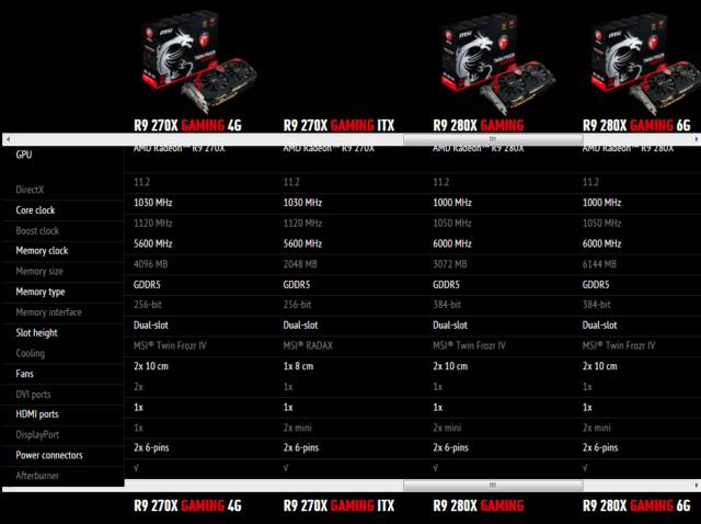 Weitere MSI-Grafikkarten mit AMD-Chips
