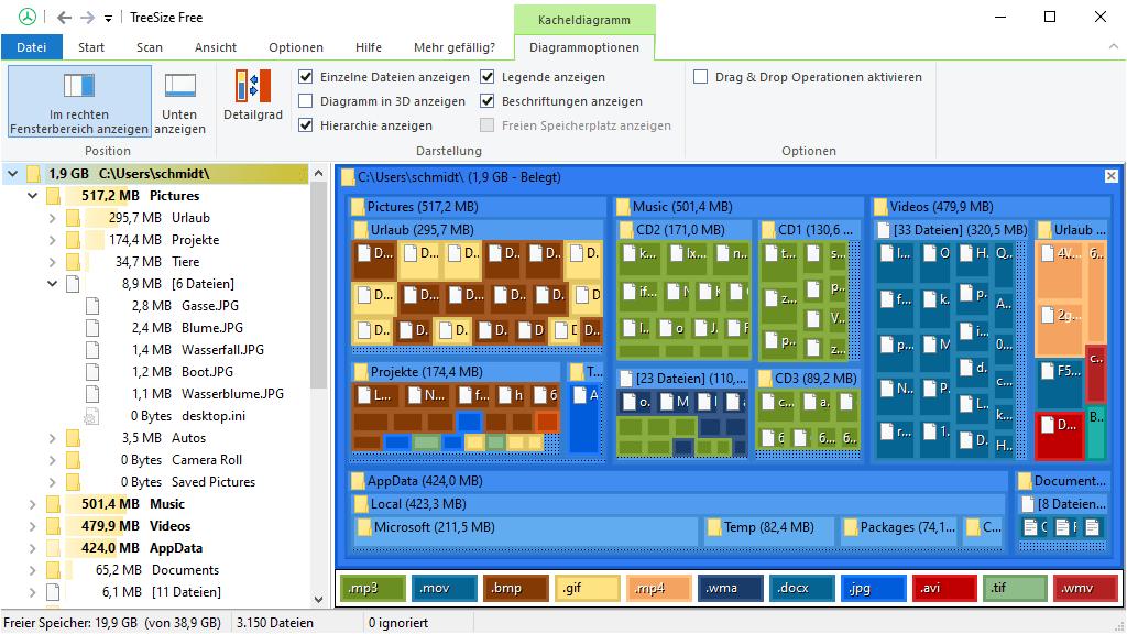 TreeSize Free – Hierarchisches Kacheldiagramm in 2D
