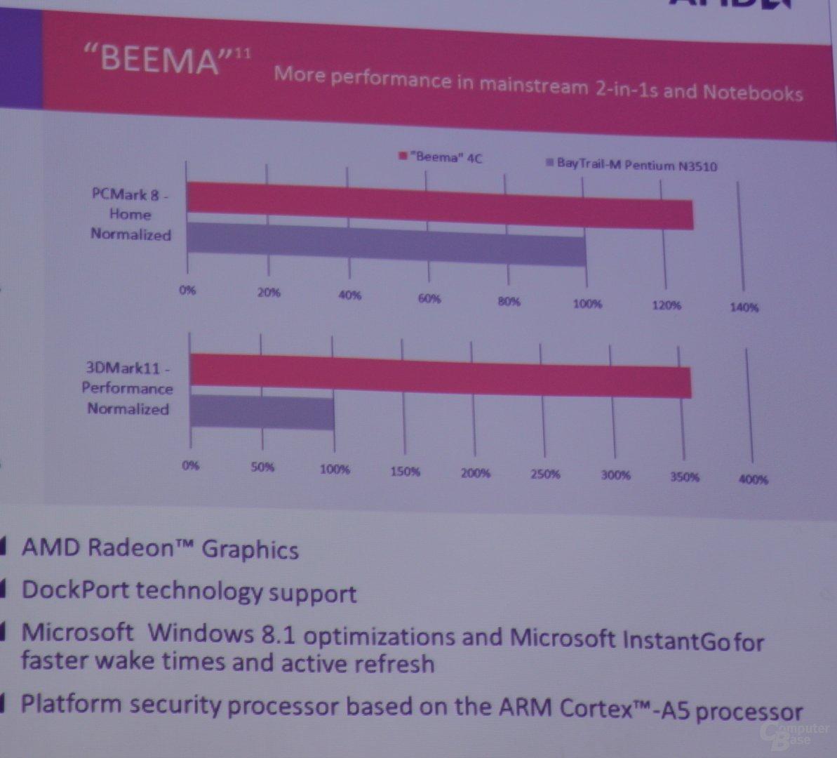 """AMD """"Beema"""""""