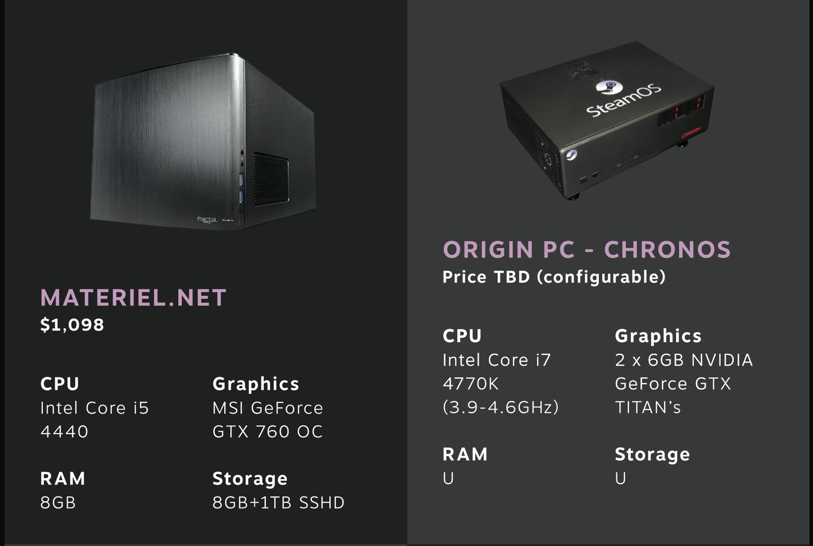 Materiel.net und Origin PC