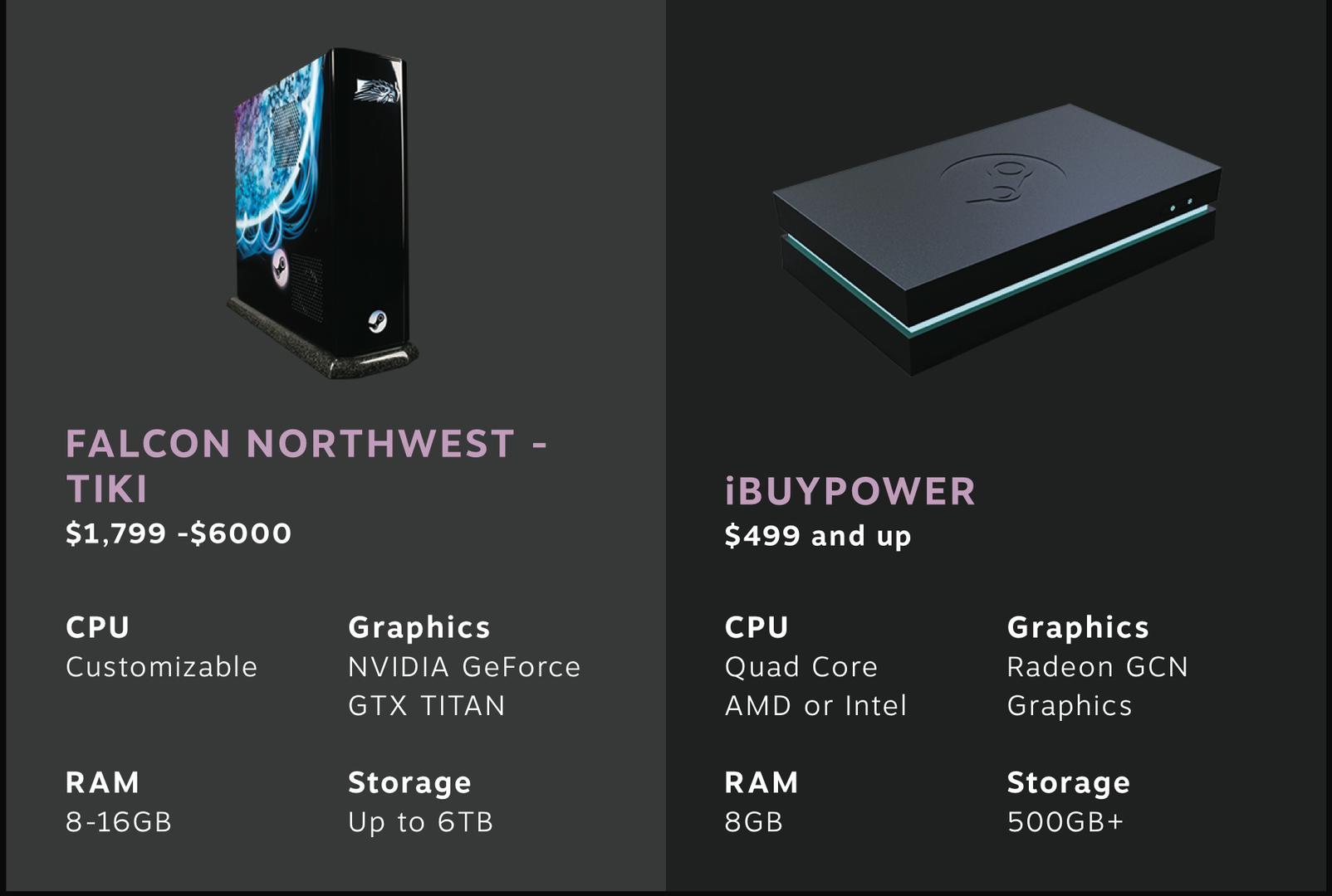 Falcon Northwest und iBuypower