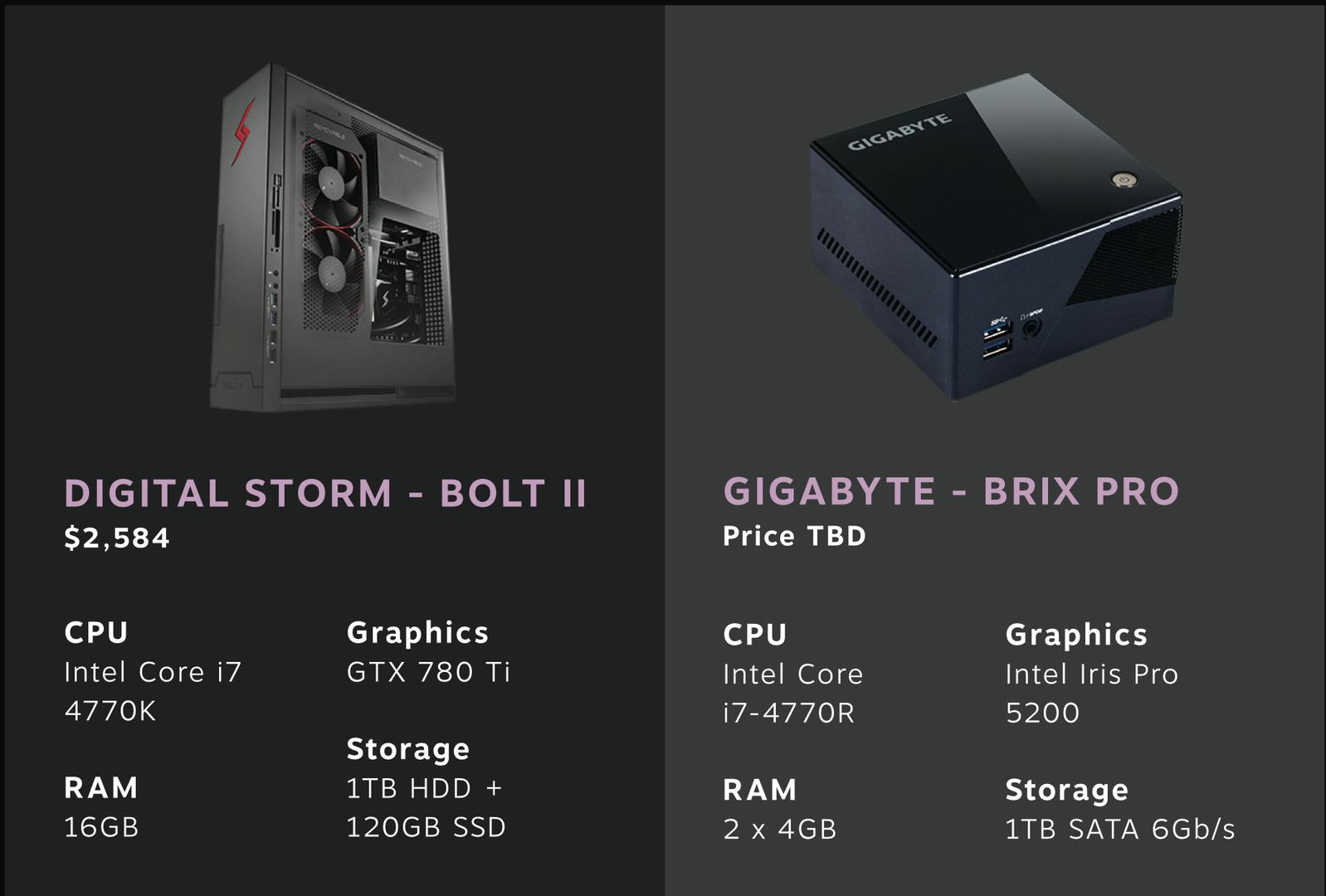 Digital Storm und Gigabyte