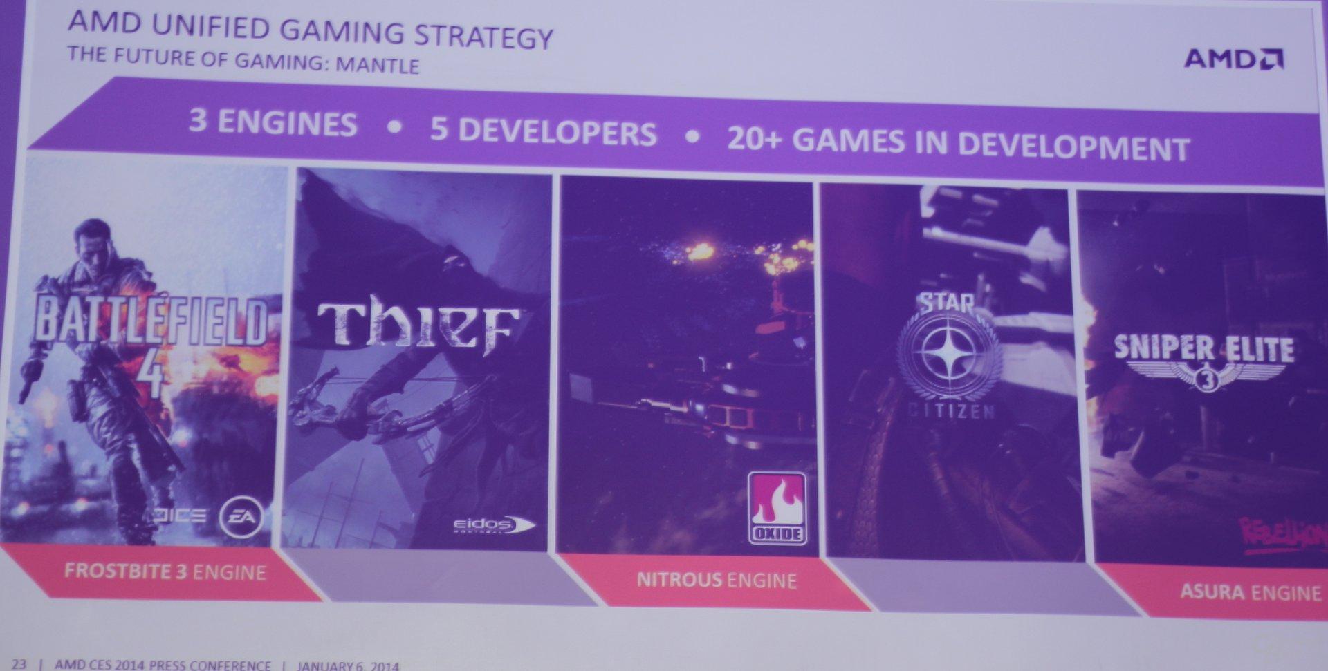 AMD-Mantle-Unterstützung durch die Spieleindustrie
