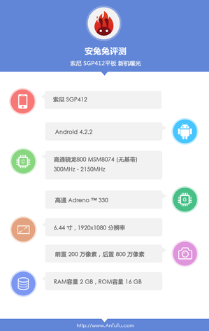 WLAN-Version des Sony Xperia Z Ultra im AnTuTu-Benchmark