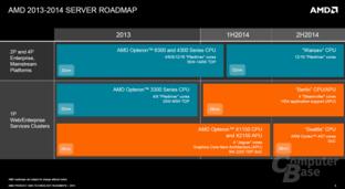 AMDs offizielle Server-Roadmap bis Ende 2014