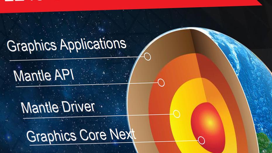 Erste Eindrücke zu AMDs Mantle: In Battlefield 4 gegen DirectX
