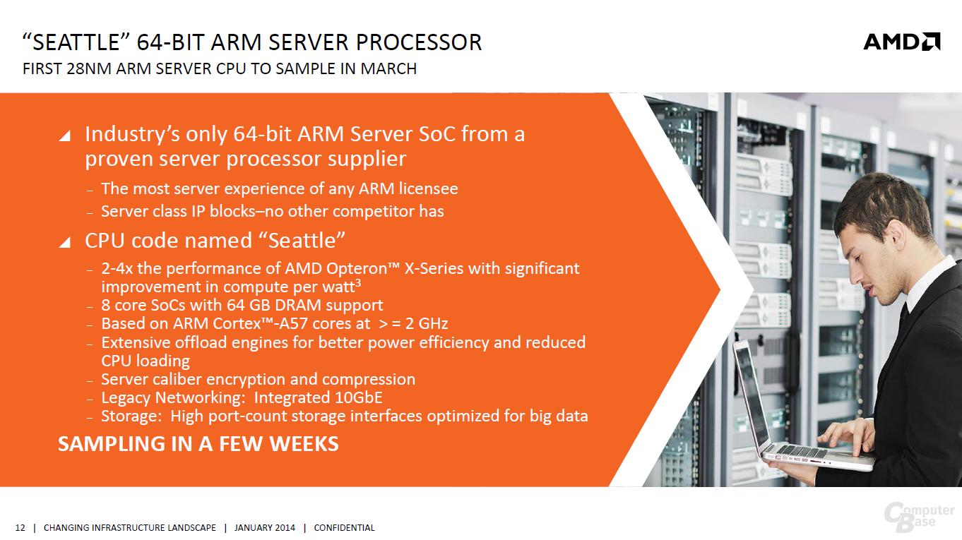 """AMDs 64-Bit-ARM-CPU """"Seattle"""""""
