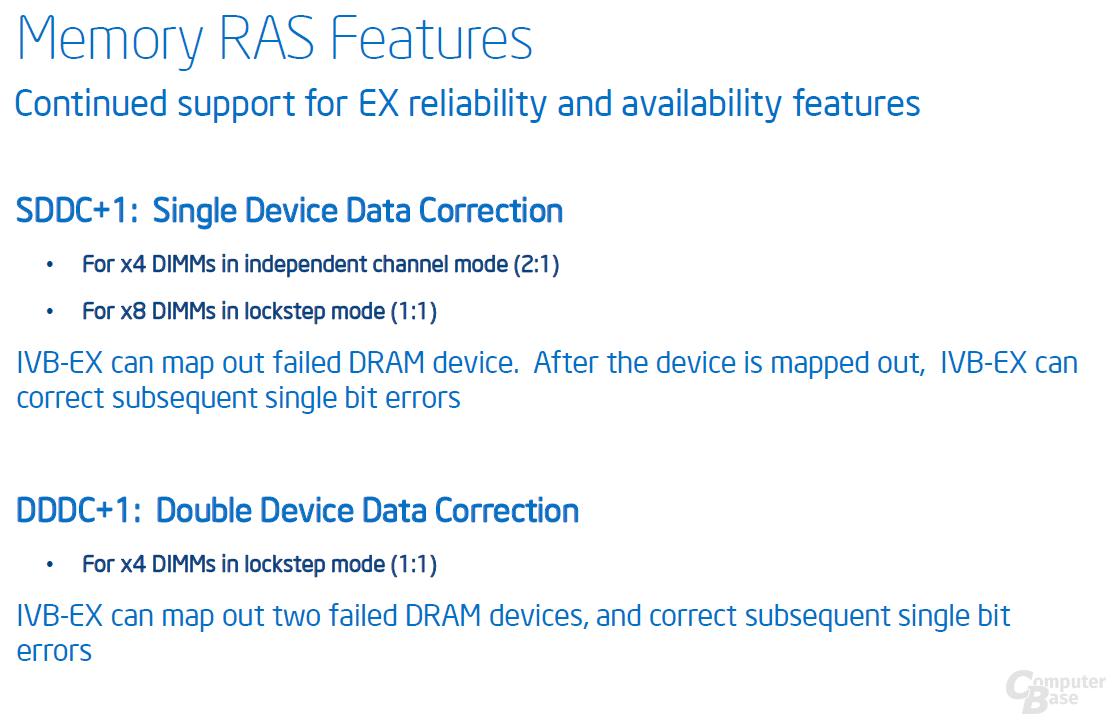 RAS-Features des Speichers