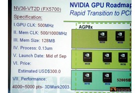nVidia GeForce FX5700 Details