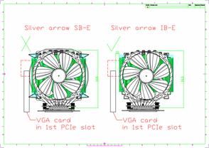 Unterschiedlicher Platzbedarf zwischen Silver-Arrow SB-E und IB-E