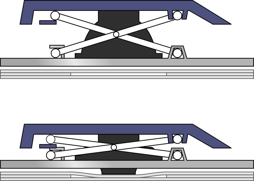 Funktionsprinzip der Scissor-Schalter