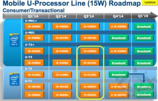 """Neue Zeitrahmen für """"Broadwell""""-U-CPUs für Notebooks"""