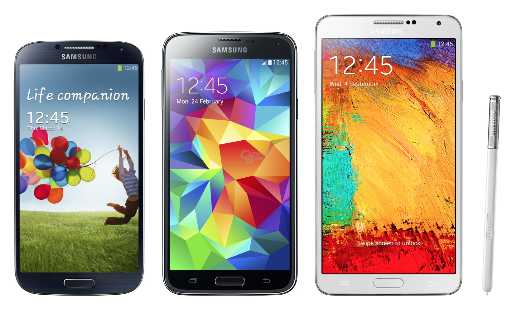 v.l.n.r.: Samsung Galaxy S4, Galaxy S5 und Note 3