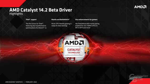 AMD Catalyst 14.2 Beta