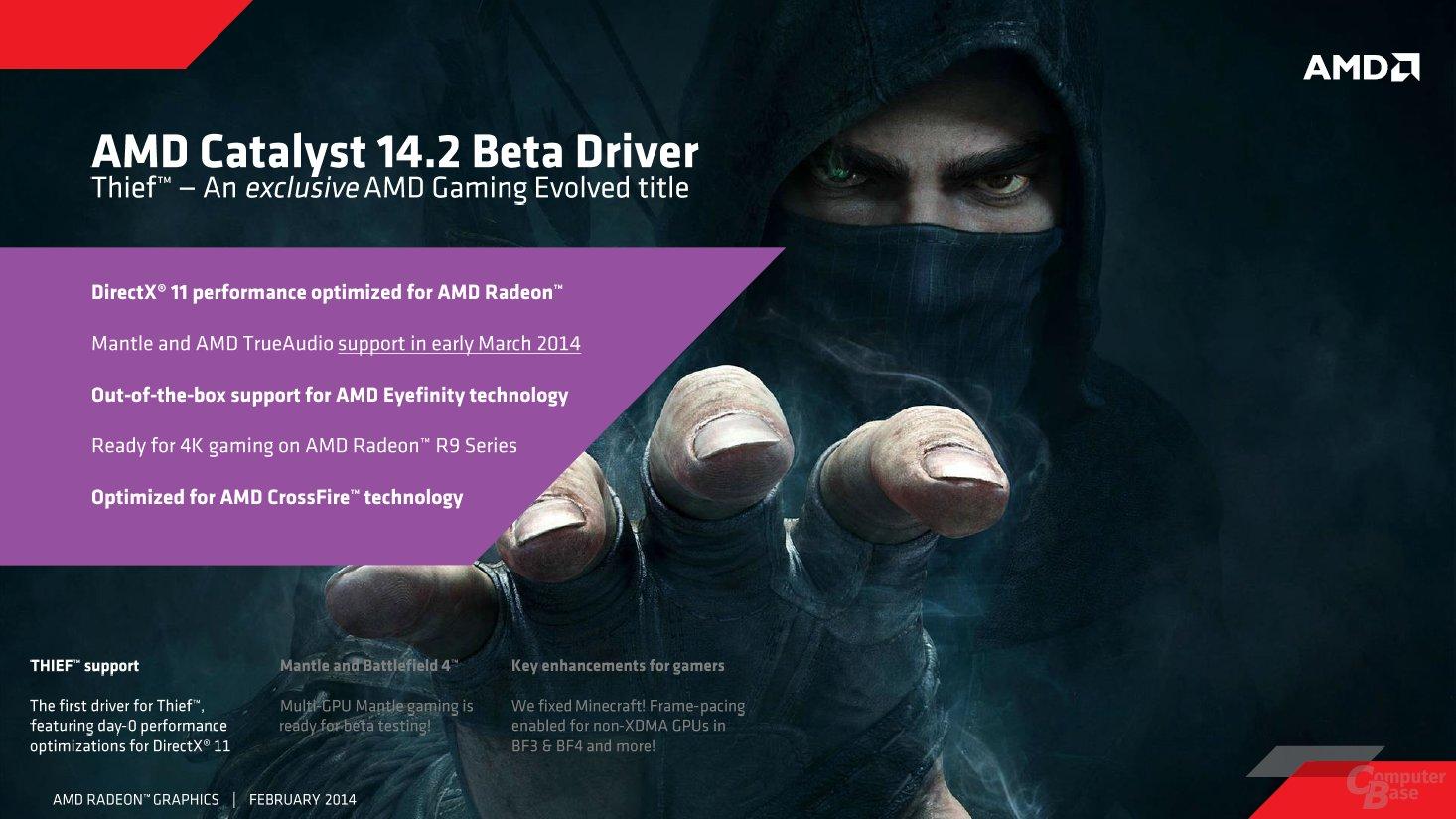AMD Catalyst 14.2 Beta