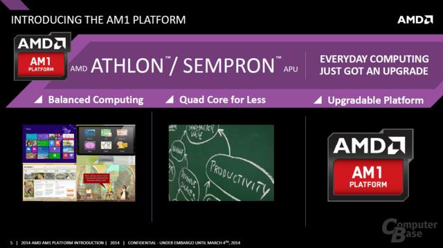 AMDs neue AM1-Plattform
