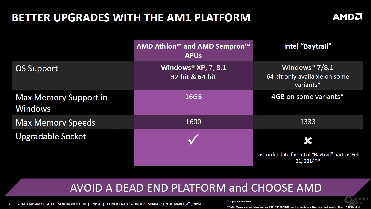 """""""Bay Trail"""" als Gegenspieler der AM1-Plattform"""