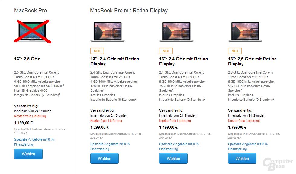 Aktuelles MacBook-Pro-Sortiment