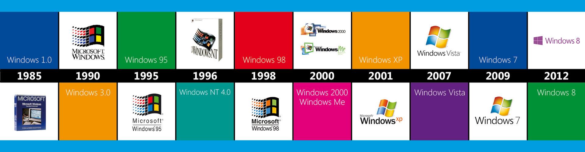Von Windows 1 bis Windows 8