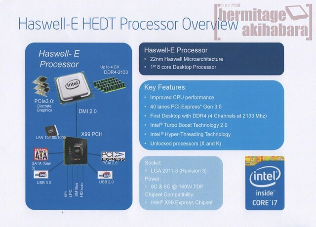 "Intel ""Haswell-E"""