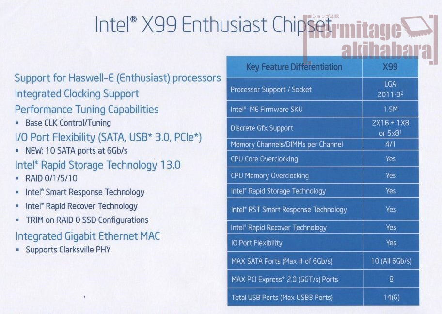 Intel X99-Chipsatz