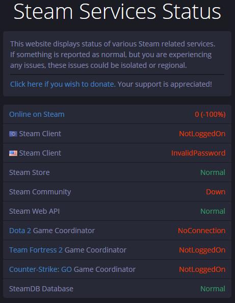 Steam-Status
