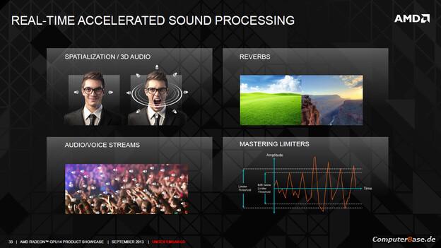 AMDs TrueAudio - Erweiterte Halleffekte als ein Nutzen