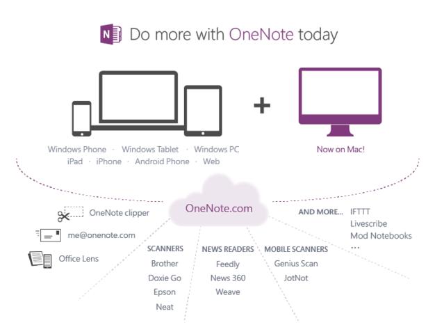 Microsoft OneNote ab sofort kostenlos und für OS X