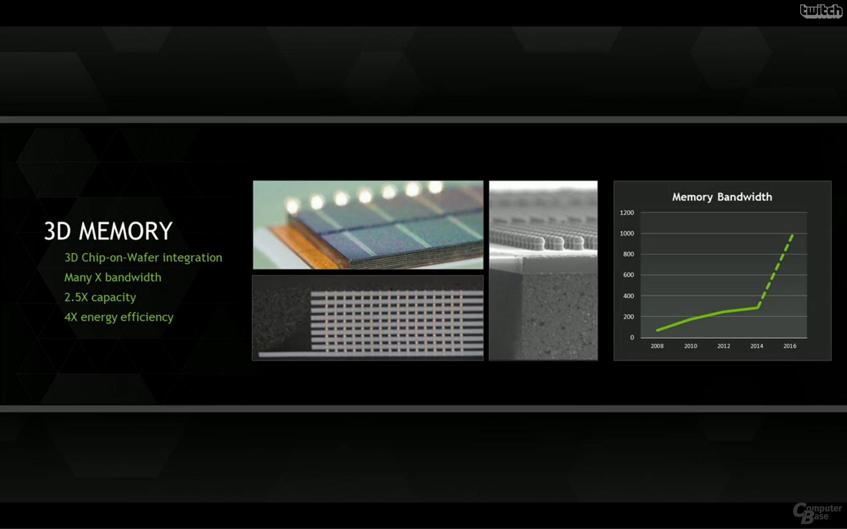 """Nvidia GPU """"Pascal"""""""
