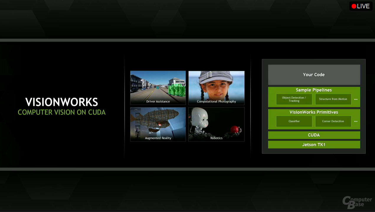Nvidia Jetson TK1 mit VisionWorks SDK