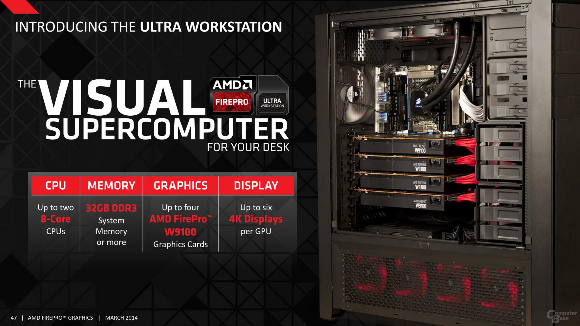 AMD Ultra Workstation