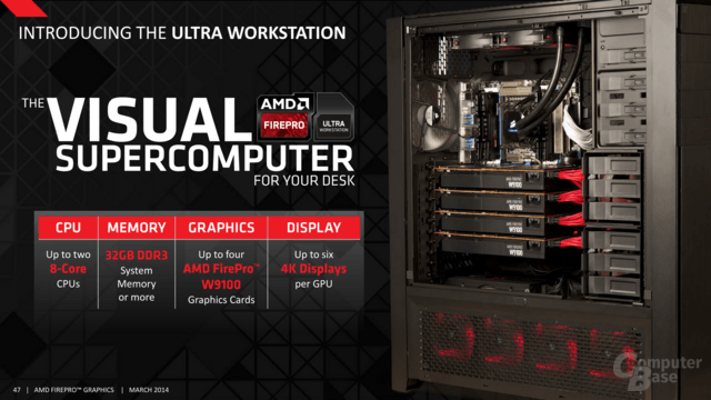 AMD Ultra Workstation