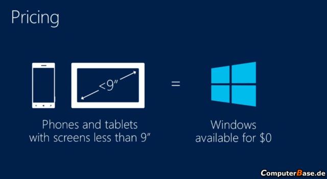 Windows (Phone) kostenlos