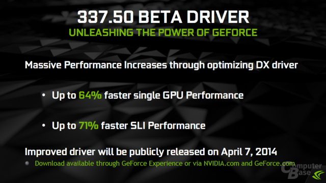 Nvidia GeForce 337.50 Präsentation