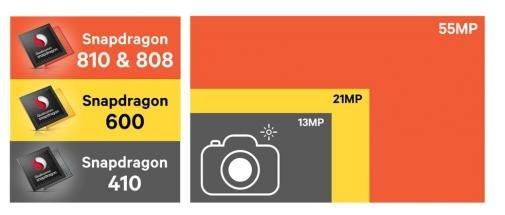 Dual-Bildprozessor für Sensoren mit bis zu 55 Megapixel
