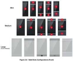 Modulkonfigurationen der Frontseite