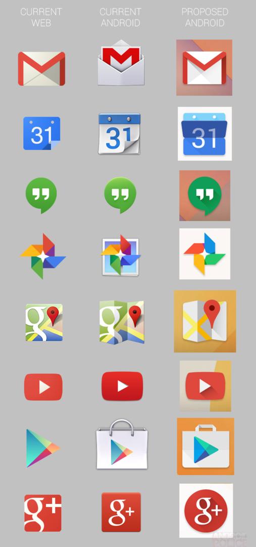 Icons im Vergleich