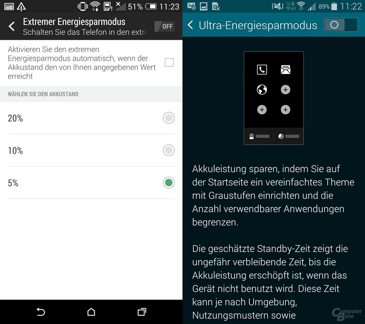 HTC One (M8) & Samsung Galaxy S5: Extremer und Ultra-Engergiesparmodus