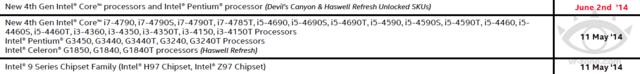 Terminpläne für Haswell Refresh, Devil's Canyon und Pentium AE