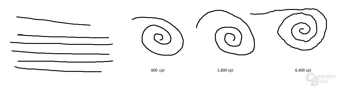 Kein Prediction (Angle-Snapping) mit der Ozone Neon (auf Roccat Taito, 500 Hz)